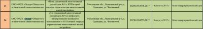 Общие документы на ЖК - Снимок экрана 2017-08-15 в 19.19.20.png