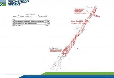 Проект ускоренного движения электропоездов Москва-Одинцово схемы  - MSK_ODIN_1_3G.jpg
