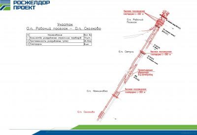 Проект ускоренного движения электропоездов Москва-Одинцово схемы  - MSK_ODIN_2_SKL_RAB.jpg