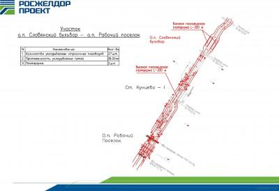 Проект ускоренного движения электропоездов Москва-Одинцово схемы  - MSK_ODIN_3_RAB_SLAV.jpg