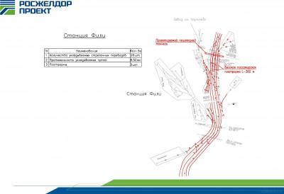 Проект ускоренного движения электропоездов Москва-Одинцово схемы  - MSK_ODIN_4_FILI.jpg