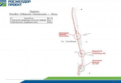 Проект ускоренного движения электропоездов Москва-Одинцово схемы  - MSK_ODIN_5_TESTO.jpg