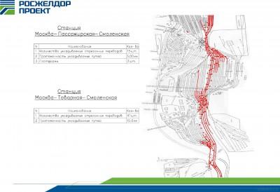 Проект ускоренного движения электропоездов Москва-Одинцово схемы  - MSK_ODIN_6_SMOL_TOV.jpg