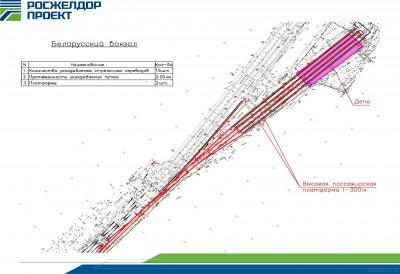 Проект ускоренного движения электропоездов Москва-Одинцово схемы  - MSK_ODIN_7_BELKA.jpg