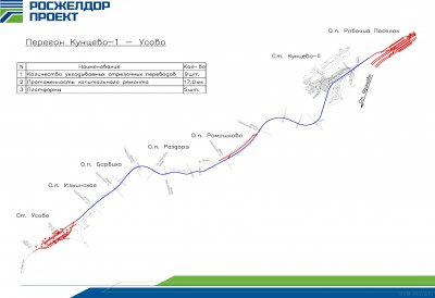 Проект ускоренного движения электропоездов Москва-Одинцово схемы  - MSK_USOVO.jpg