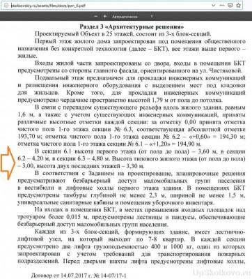 6 корпус параметры - Potolok.jpg