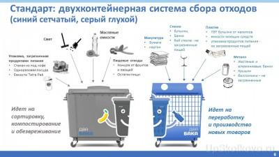 С НГ повышается тариф на вывоз мусора, и вводится раздельный сбор мусора - 03B53EF3-8B78-499E-A15A-52B9ED5CF5A3.jpeg